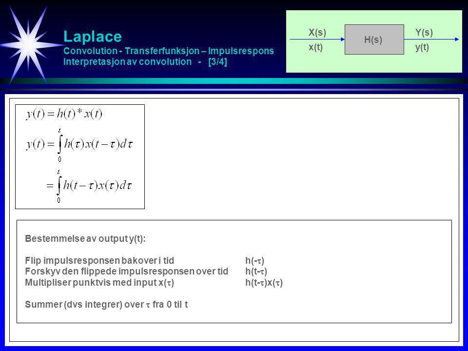 Laplace Convolution - Transferfunksjon – Impulsrespons Interpretasjon av convolution - [3/4]